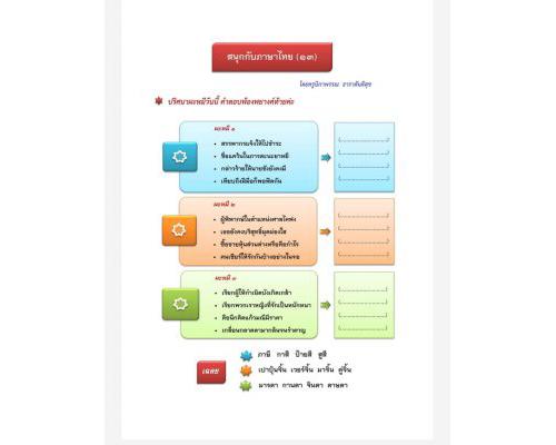 สนุกกับภาษาไทย (๑๓) ผะหมี