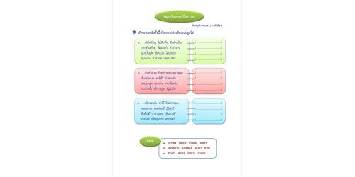 สนุกกับภาษาไทย (๓)